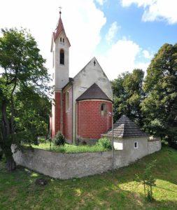 Crkva sv. Havela
